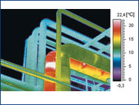 ThermaCAM® VOC Gas Detection Infrared Cameras