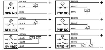 ultrasonic proximity sensors information