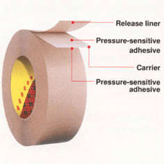Double Coated Tape from Hillas Packaging, Inc.