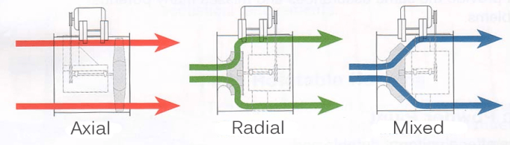 Hydraulic Pumps Diagram, Hydraulic, Free Engine Image For ...