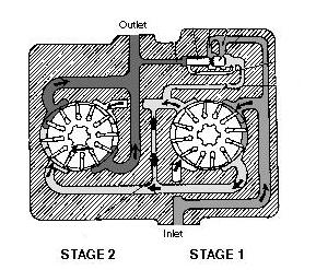 Liquid Handling Pumps Selection Guide | Engineering360