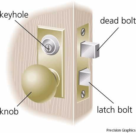 how to break into a deadbolt