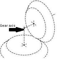 Bevel gear axes