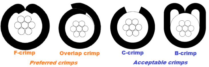 Wire and Cable Crimpers Selection Guide | Engineering360
