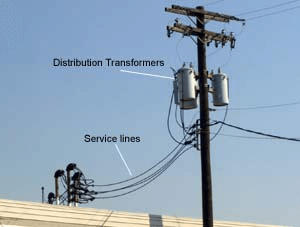Pole-mounted Distribution Transformers image