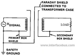 electronic transformer wiring diagram with Isolation Transformers on Audio Output Transformer Wiring Phase together with Mag ic Transformer Equivalent Circuit additionally Residential Transformer Wiring Diagram also Photocell Schematic Symbol Resistor further What Is The Symbol For A Fan On A Circuit Is It Just Motor.