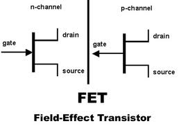 FET Transistor diagram