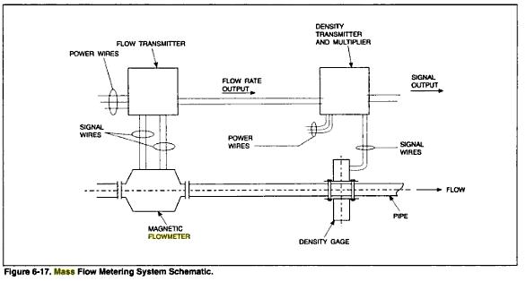 4r100 Fluid Flow Diagram Schematic Diagrams
