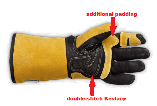 welding glove padding stitch
