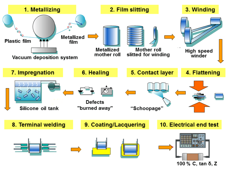 Film Capacitors Information Engineering360
