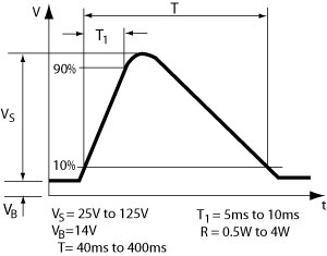 Inductive Load Transient Waveform