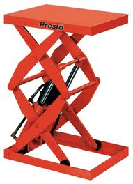 Choose scissor lifts