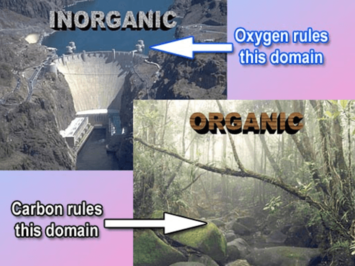 organic and inorganic Organic-inorganic hybrid materials promise both the superior carrier mobility of  inorganic semiconductors and the processability of organic materials a thin-film .