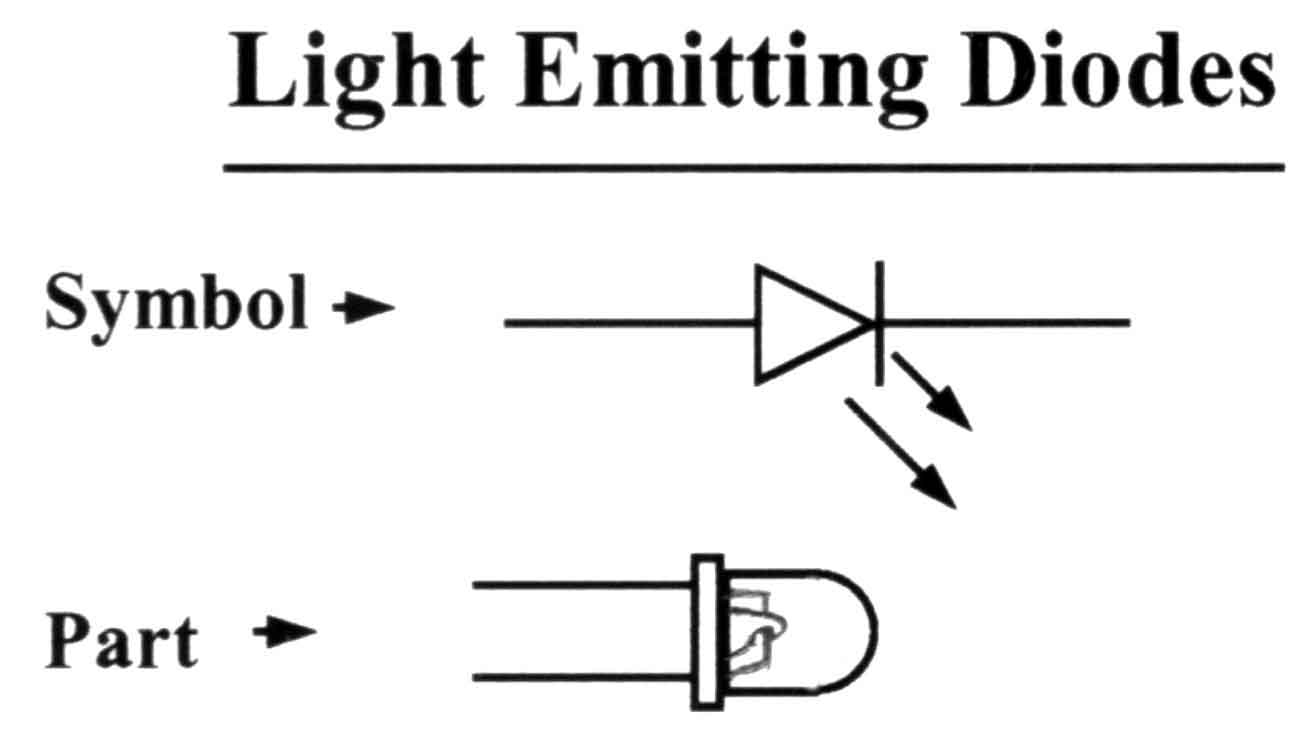 Diodes Selection Guide