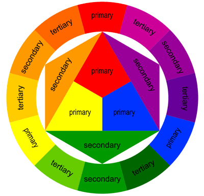 Color Meters and Appearance Instruments Information | Engineering360