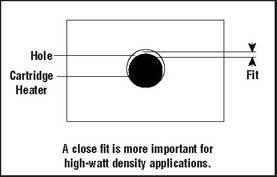 cartridge heater wiring diagram cartridge heaters information   engineering360