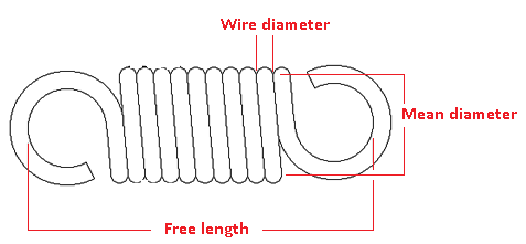 Extension Spring Dimensions