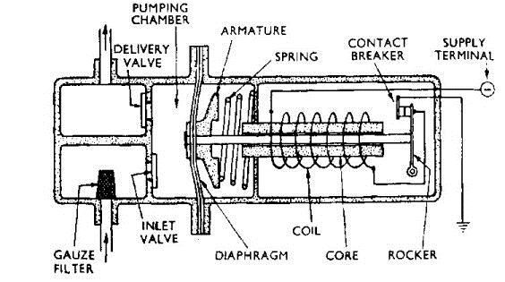 Solenoid Diaphragm Pump diagram