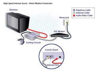 Network Modems Selection Guide | Engineering360