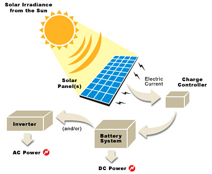 Industrial Heaters Information | IHS Engineering360