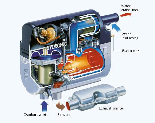 Water Heaters Information Engineering360