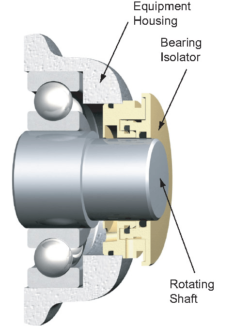 bearing isolator