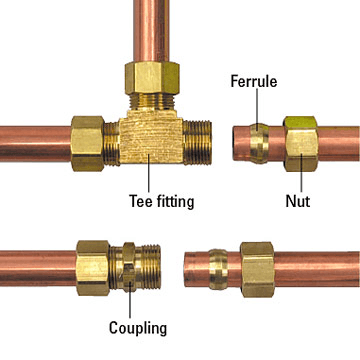 Pipe fittings information engineering360 for Copper water pipe connectors