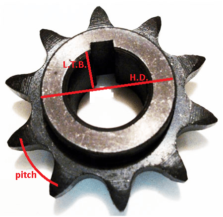 Sprocket Dimensions diagram