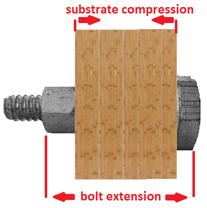 Bolt and Nut Operation Characteristics image
