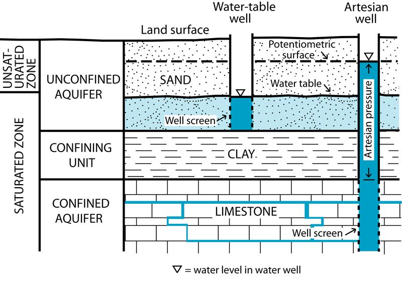 Waterproofing Membranes Selection Guide | Engineering360