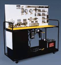 Technical Training Equipment Selection Guide Engineering360