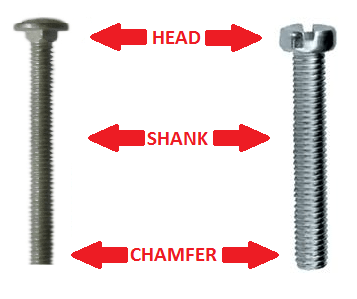 Parts of a Bolt image