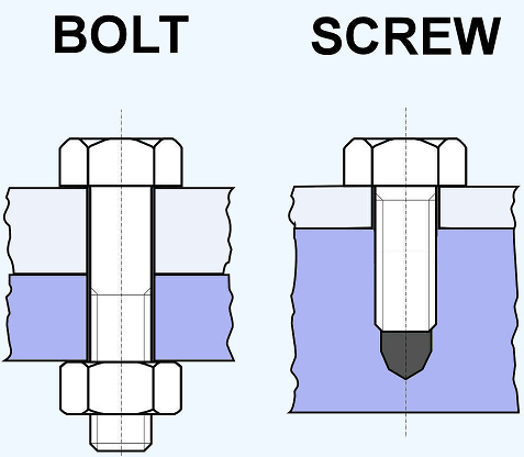 Bolt vs. Screw diagram