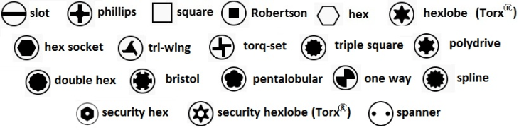 Screws Selection Guide Engineering360