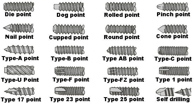 Screws Selection Guide | Engineering360