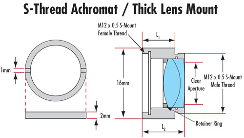 s mount lens w/ s thread attachment module