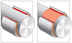 how to select plain bearings and sleeve bearings