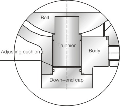 Trunnion Cylindeer Mount image