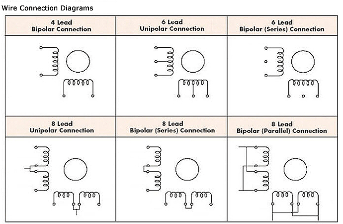 Wire Connection Diagrams from Osmtech