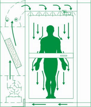 Air Showers Selection Guide Engineering360