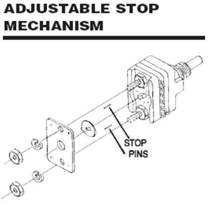 Adjustable Stop Mechanism diagram