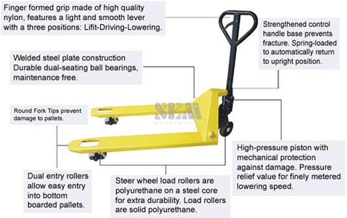 Manual pallet truck indentified