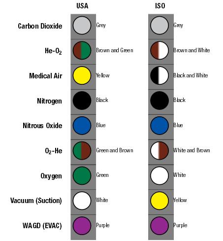 International Pipeline Colors Wiring Diagrams