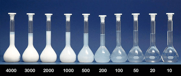 turbidity instruments selection guide