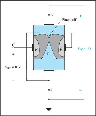 Junction Field Effect Transistors Jfet Information Engineering360