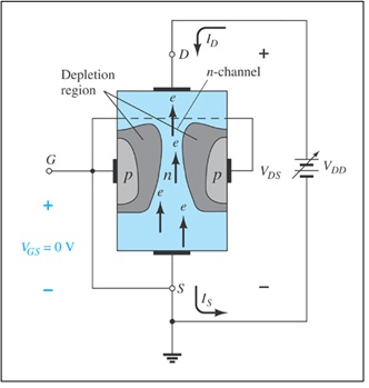 junction field effect transistor jfet selection guide
