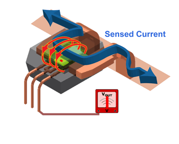 how to select current sensors