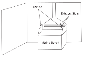 Spray Booth Ventilation Equipment drawing