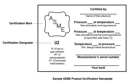 Boiler And Pressure Vessel Bpv Services Selection Guide