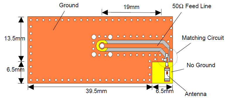 Selecting chip antenna PCB